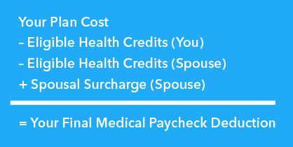 Plan Costs | Intuit Benefits (U S )